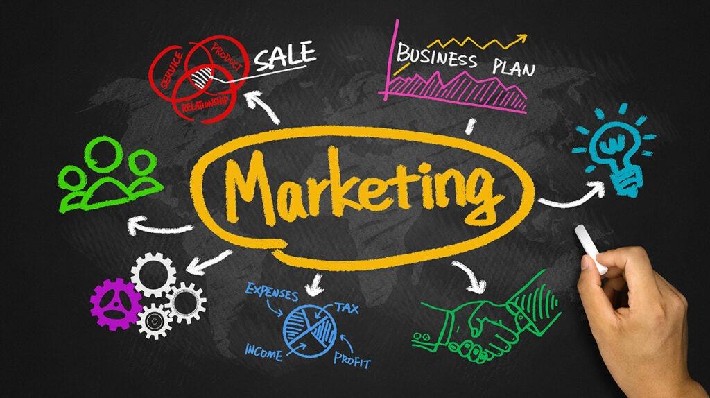 Cómo funciona el marketing