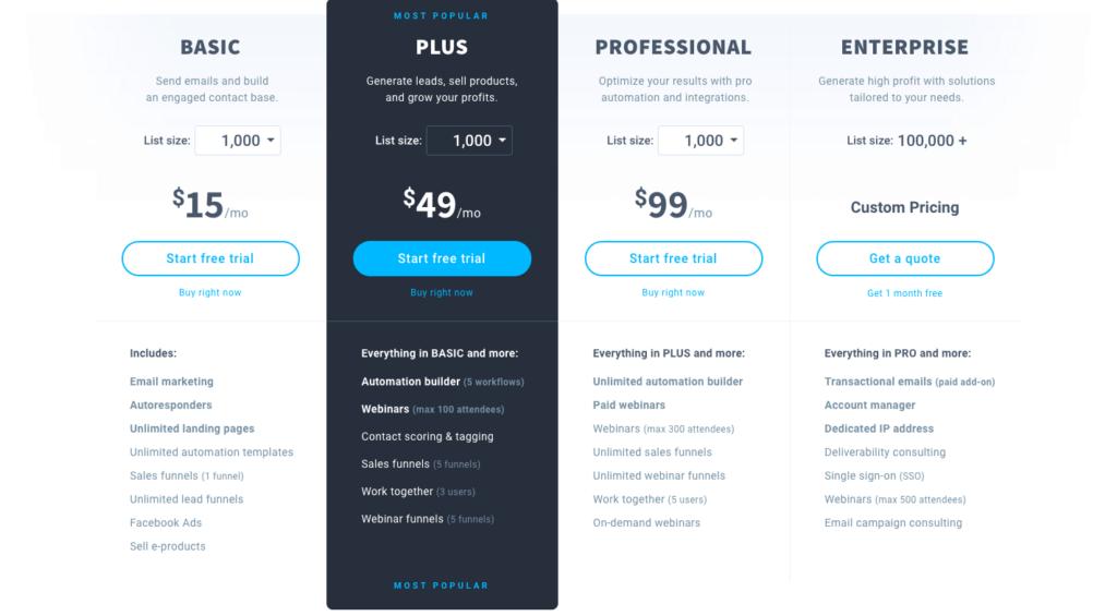 Página de precios de GetResponse