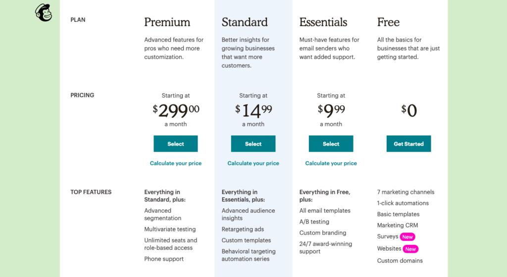 Página de precios de Mailchimp.