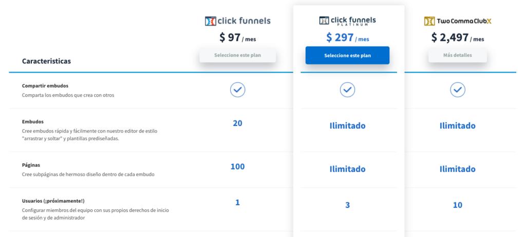 ClickFunnels página de precios