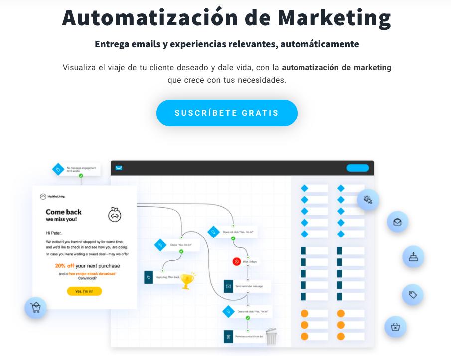 Getresponse automatización de marketing
