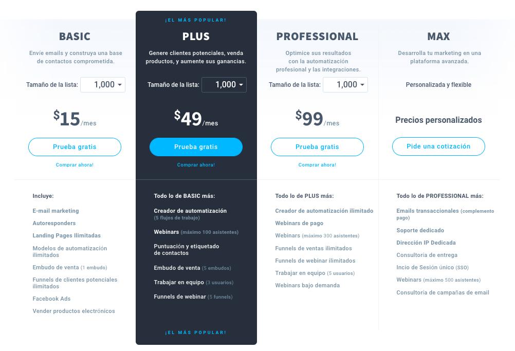 GetResponse página de precios