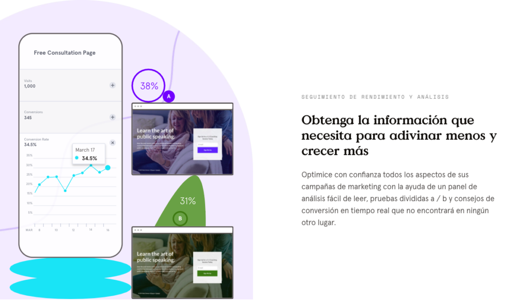 Leadpages análisis