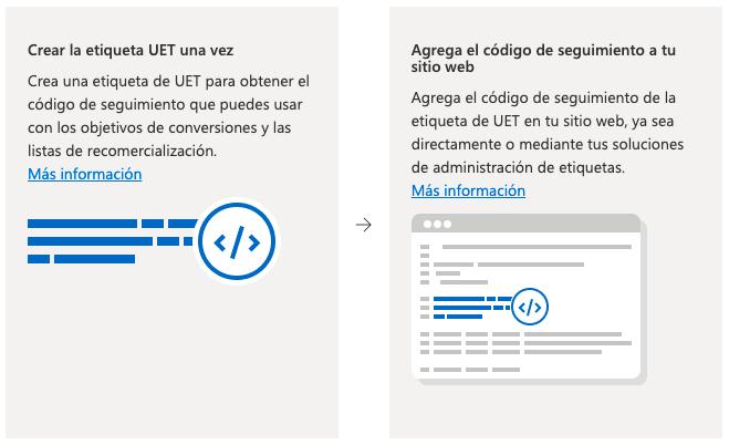 Bing Ads UET Tag Segumiento