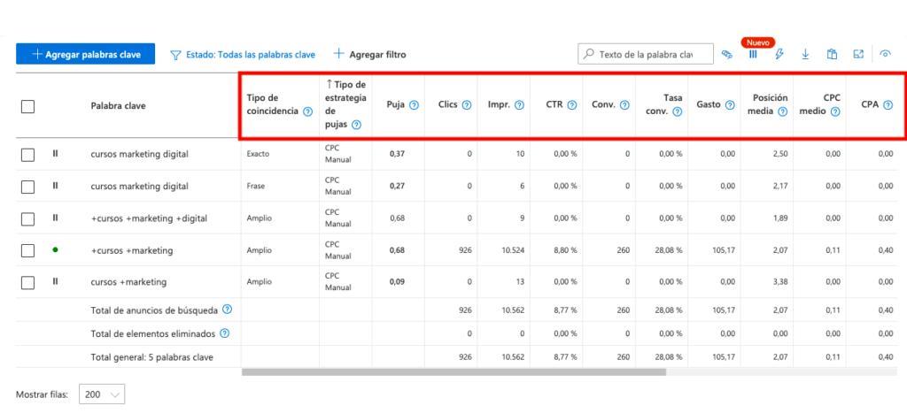 Editar columnas en campaña de SEM en Bing Ads